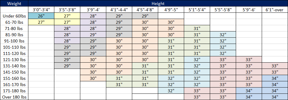 Baseball Bat Sizing Chart