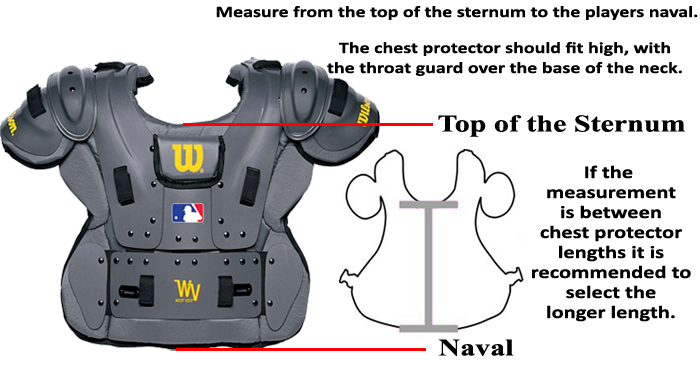 Umpire Chest Protector Fitting Guide